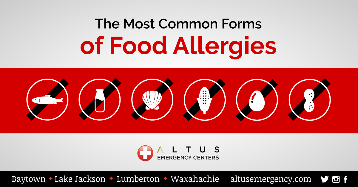 Common Food Allergies-Altus-ER-Centers-Social-Media